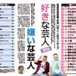 【お笑い芸人】【悲報】明石家さんまさん、ついに嫌いな芸人ランキング1位になってしまう
