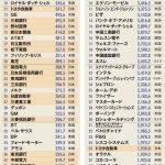 日本のGDPが世界3位な理由WWlWWlWWlWWlWWlWWWlWWlWWlWWlWWlWWlWlWWlWWlWWlWWlWWlWWl