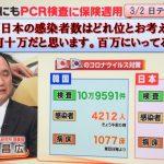 【政治・経済】これまで反安倍だった遺伝子専門医、野党が国会に「上昌広」を呼んだことに激怒 安倍支持に転向