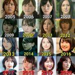 【芸能】【悲報】新垣結衣さん(32)、ここ1年間以上女優仕事何一つもなし