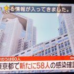 【政治・経済・ニュース系】【速報】東京+58