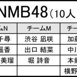 【NMB48ニュース】ここから折り返し。NMB48からのエントリー一覧です!#AKB48歌唱力No1決定戦#NMB48