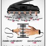 【ネタ】【悲報】ピアニスト、手がデカすぎる