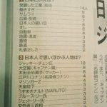 【その他】アメリカで1番有名な日本人を聞いてみた結果wwwywww