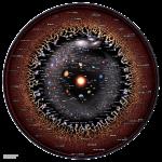 【画像ネタ】🌏「宇宙」を無理やり一枚の図に収めるとこうなる