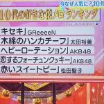 【AKB48】【残当】今の10代「恋チュン、ヘビロテは懐メロ」