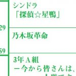【乃木坂46】乃木坂革命?