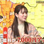 【速報】HKT村重杏奈お給料7000円アップ!