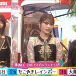 【NMB48】【大朗報】NMB48が読売テレビが集計した『関西ローカルアイドルランキング』で第1位! 「ファンが女性ばかりで美意識が高いグループ」