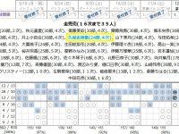 18th【握手会・生誕祭】