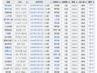 漢字欅さん、年齢問題で終ってる問題【欅坂46まとめ(ひらがなけやき)】