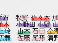 ひなフェス抽選会の席順2018年版【ハロプロ】