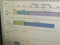 【悲報】 新入社員「エクセル使えます!グラフも作れます!!!!」【ワロタ】