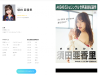 【SKE48】【悲報】SKE48須田亜香里さんの総選挙公約wwwwwwwwwwwww