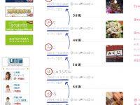 ☆道重さゆみオフィシャルブログ【二年ぶり】キタ━━━━从*・ 。.・)━━━━!!【道重さゆみ】