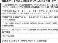 神戸製鋼さんが今後賠償請求される企業一覧wwwwww【日常 疑問】