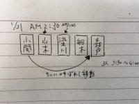 【小関舞】【朗報】小関舞さんも森戸知沙希さん、一晩一緒に寝た模様