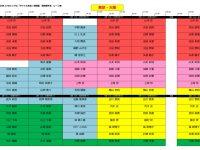 【個別握手会詳細発表!!!!】 劇場盤予約のお知らせ:NMB48 17thシングル「タイトル未定」(2017年12月27日(水)発売)【メンバー出演イベント等】