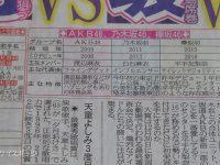 スポーツ紙「乃木坂の代表は白石麻衣、インフルエンサー」【白石麻衣】